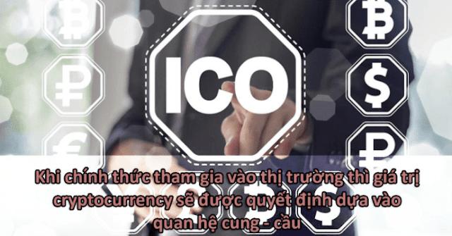 Giảm tỷ giá Bitcoin và Ethereum khiến việc đầu tư vào ICO mang nhiều rủi ro