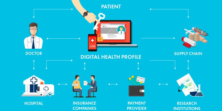 Blockchain hỗ trợ các bác sĩ chăm sóc bệnh nhân trade24h