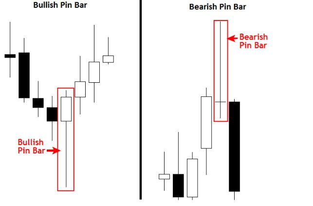 Cấu tạo mô hình Pin Bar