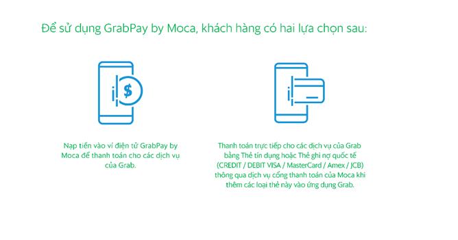 Cách sử dụng GrabPay by Moca