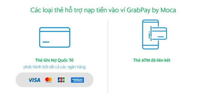 Các loại thẻ hỗ trợ nạp tiền vào ví GrabPay by Moca