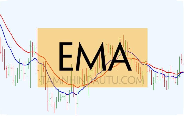đường EMA