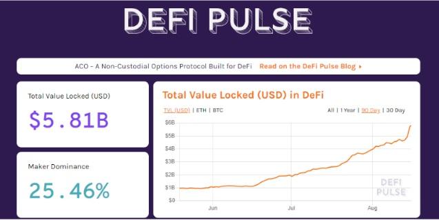 Các nhà đầu tư dần đầu tư vào DeFi